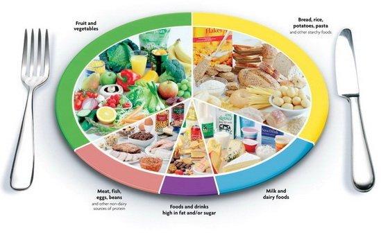 Dieta sanatoasa – sfaturi rapide