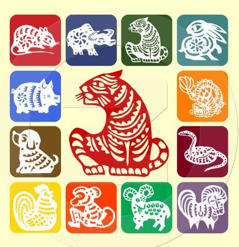 Zodiac chinezesc – 2010 anul Tigrului